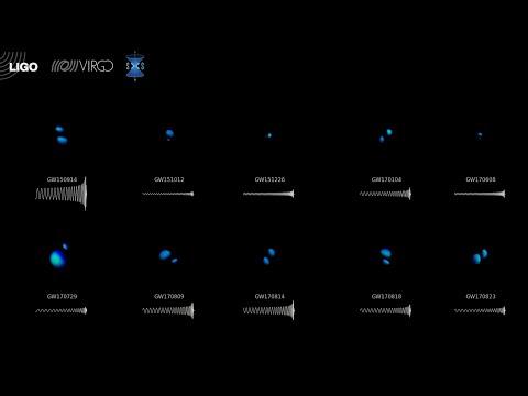LIGO Orrery