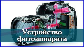 Фотография для начинающих. Урок 2: Устройство фотоаппарата(Устройство фотоаппарата. ▻ Чек-листы для бизнеса фотографа: http://goo.gl/nKh2ut ◅ ▻ Курс по Фотошопу: http://goo.gl/uwNTSQ..., 2015-11-16T17:12:13.000Z)