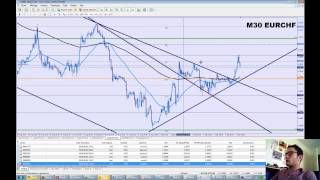 Trading Intraday sur les Paires Majeures du 03   09   2010