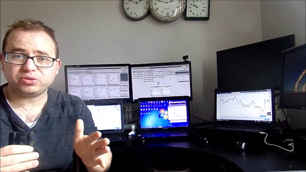 Forex trading on youtube