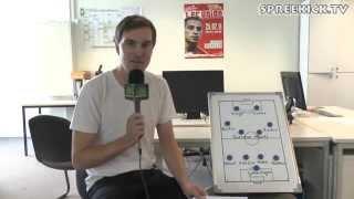 Die Traumelf von Jörn Lange (Redakteur Fußball-Woche) | SPREEKICK.TV