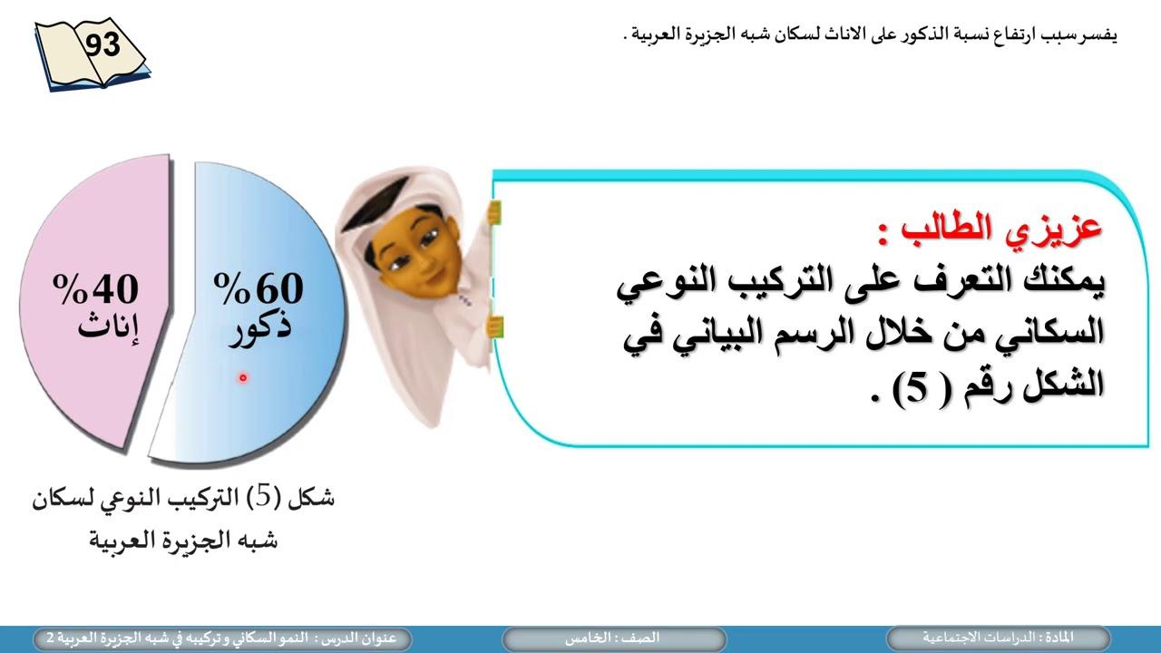 الصف الخامس الدراسات الاجتماعية النمو السكاني و تركيبه في شبه الجزيرة العربية 3 Youtube