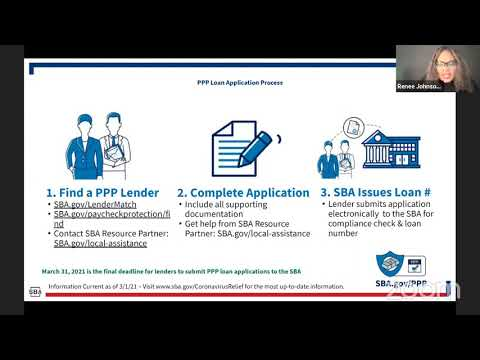 Webinar Recording: Paycheck Protection Program Changes