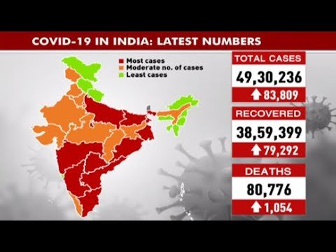 COVID-19 News: India Coronavirus Cases Cross 49-Lakh Mark, Deaths Cross 80,000
