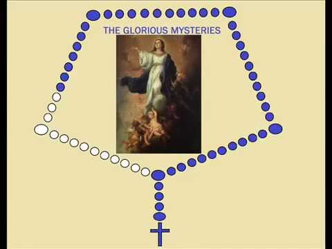 Virtual Rosary - The Glorious Mysteries (Sundays & Wednesdays)