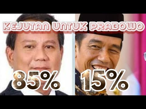 Mengejutkan!!! Final Results Polling Pilpres Tumbang Di Akhir