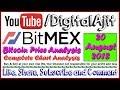 Bitmex Bitcoin Price prediction 20 August 2018