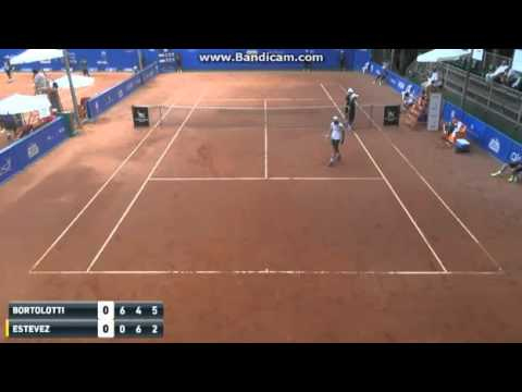 Thumbnail: Maximiliano Estevez retires at 0-6 6-4 2-5* 0-30 in R2 of the 2016 Sao Paulo Challenger