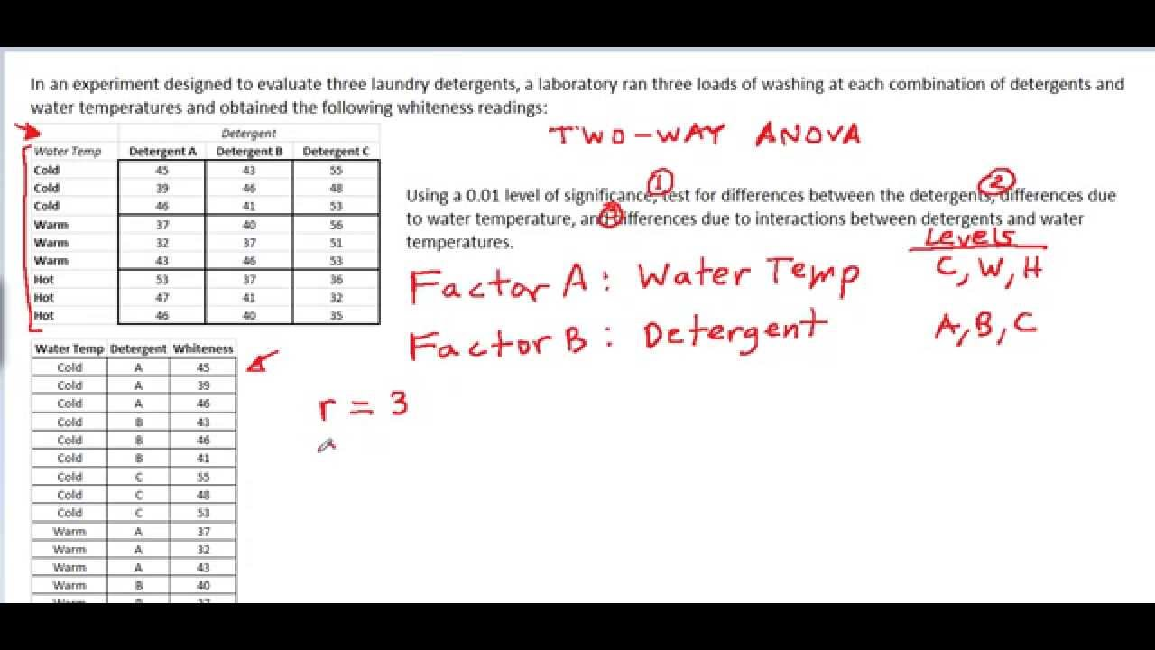 Two Way ANOVA - part 1 (data and structure) - YouTube