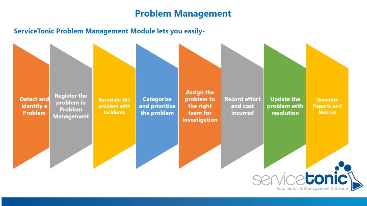 Problem Management: ServiceTonic Problem Management
