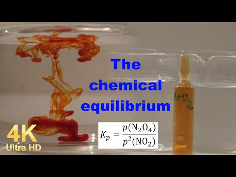 Chemical Equilibrium With Real Examples
