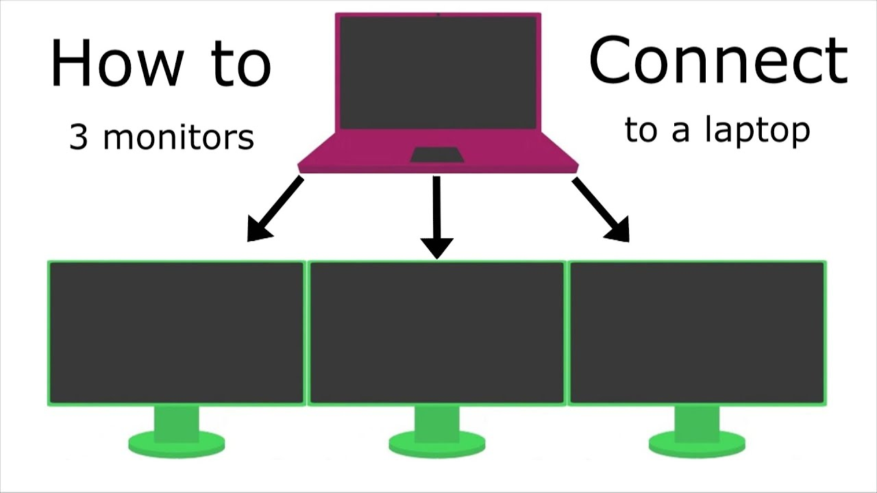 How To Connect Three Or More Monitors To Your Laptop Doovi
