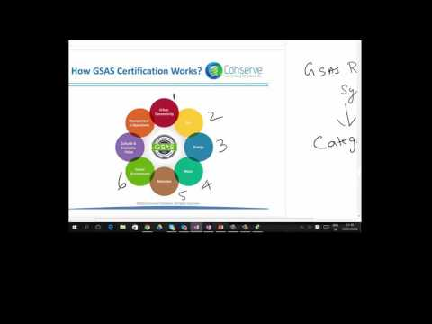 Introduction to GSAS Green Building Rating System