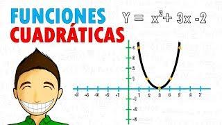GRAFICAR FUNCIONES CUADRÁTICAS Super facil thumbnail