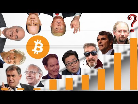 CRAZY Bitcoin Price Predictions | IS BITCOIN READY TO SURGE HIGHER?