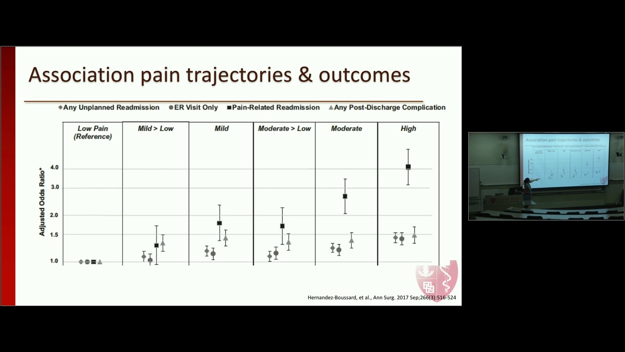 Postoperative Pain Management in the Era of the Opioid Epidemic ... cbe8a3d5807