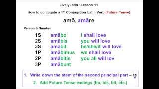 LivelyLatin Lesson 11 amo Future Tense (Silent Video)