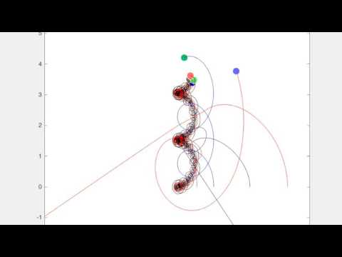 Trajectory of Planets in Solar System (Jupiter – Saturn Critical Mass Interaction)