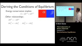 nanoHUB-U Rechargeable Batteries L2.1: Thermodynamics - Electrochemical Equilibrium