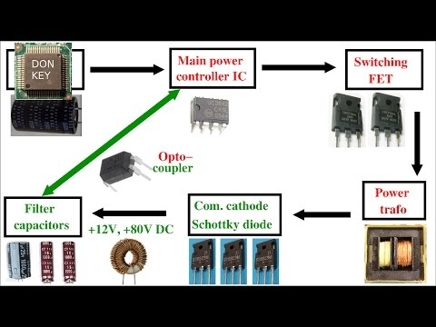 the repair of switch mode power supplies (smps) is economically a good  investment for electronics repair shops and for hobbyists