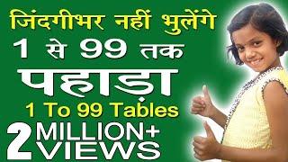 Maths Table Tricks | 1 से 99 तक पहाड़ा TABLE आसानी से याद कर सकते है | Tables in Hindi | Esha Spark