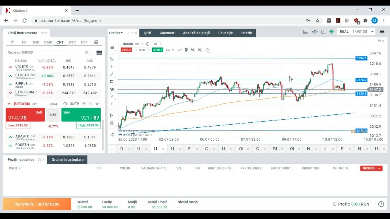 Binatex. Stabilitate și profitabilitate pe piața opțiunilor binare