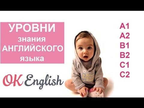 Что означают уровни английского A1, A2, B1, B2, C1, C2?