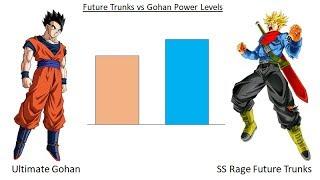 Ultimate Gohan vs SSR Future Trunks Power Levels - Dragon Ball Super