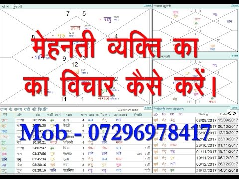 Calculation Of lagna manually