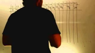 Tabla de funciones trigonometricas Matematicas  1 Bachillerato Academia Usero Estepona