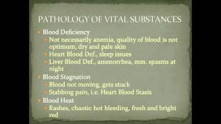 blood deficiency symptoms in chinese medicine