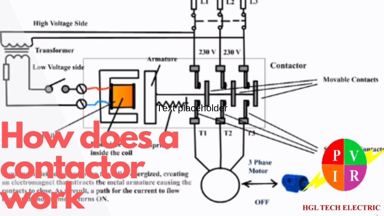 how does a contactor work what is a contactor contactor wiring rh youtube com wiring diagram of contactor with overload wiring diagram schneider contactor