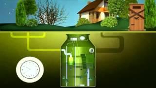 Принцип работы Станции Глубокой Биологической Очистки(, 2015-07-21T04:05:13.000Z)