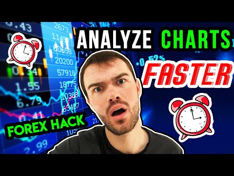 Forex Trading - How To Analyze Charts With Speed - TRADING HACK
