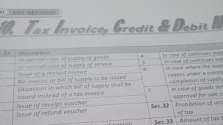 Gst Revison - Tax Invoice Credit And Debit Note