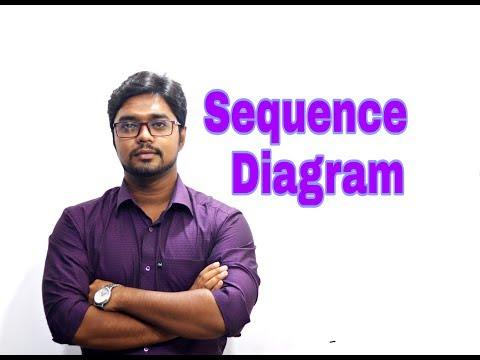 4. Sequence Diagram - UML
