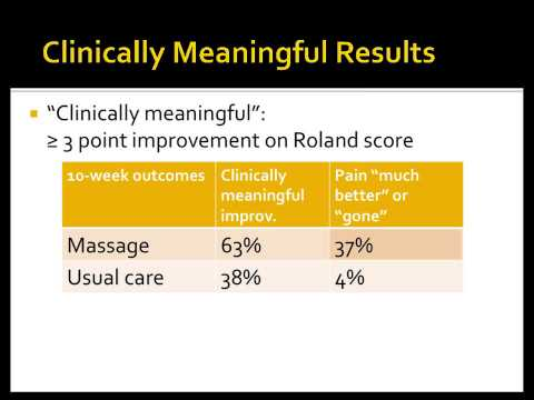 Massage Studies; Reviews/Guidelines On Therapies