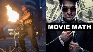 Box Office for Furious 7, The Longest Ride, Unfriended and Netflix's Daredevil