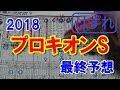 プロキオンS 2018 最終予想 【競馬予想】