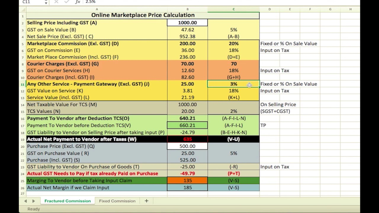gst price calculation under gst for online sellers ecommerce