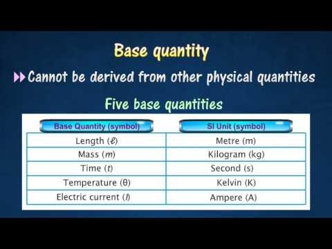 [1.2] Base quantity & derived quantity