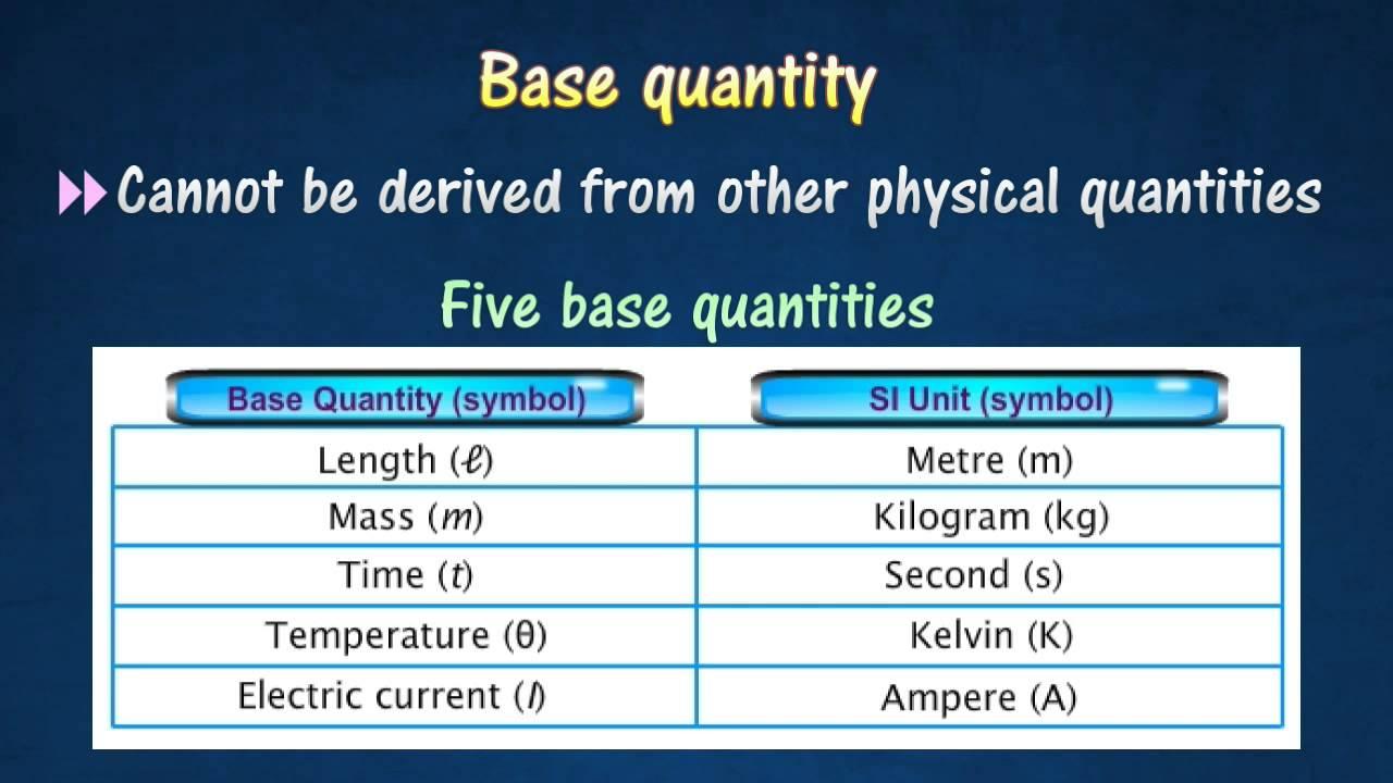 1 2 base quantity derived quantity youtube