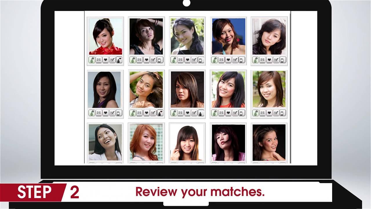 Site- ul de dating Motale gratuite)