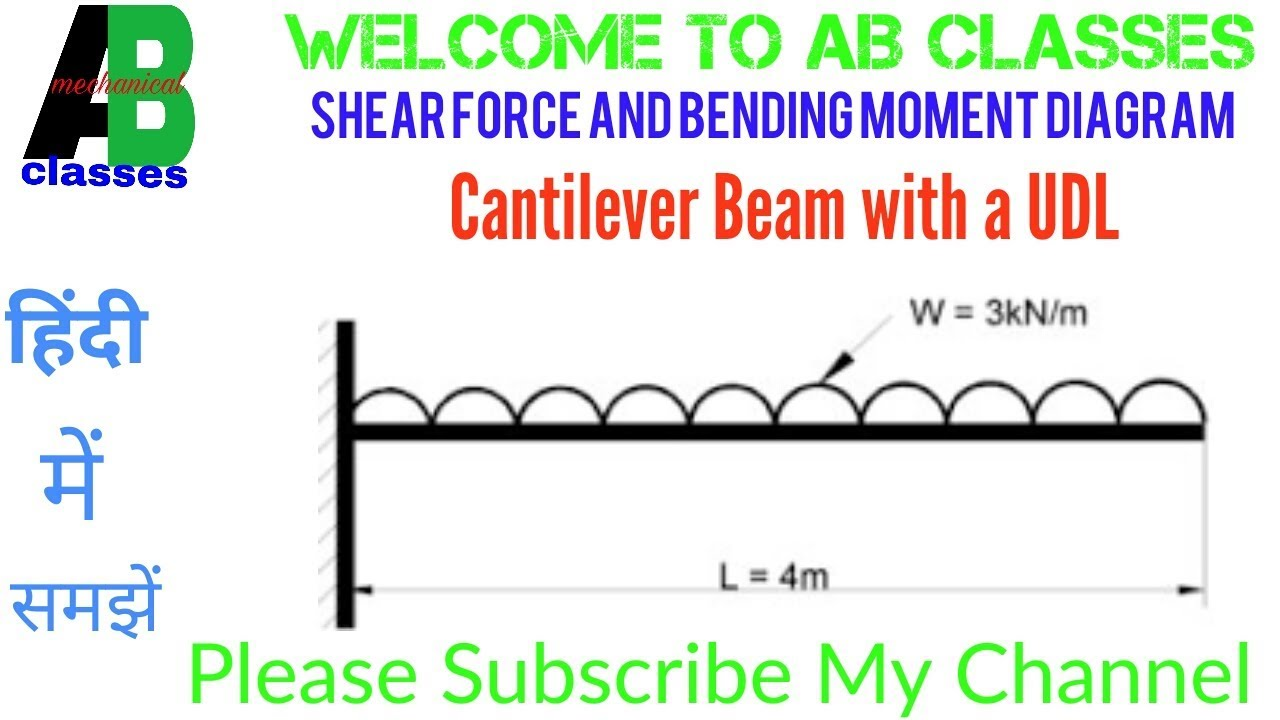 Moment Diagram Cantilever Gate Shear And Bending Diagrams Part In Hindi Force For Beam With Udl Ab Classes