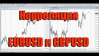 Как заработать на корреляции EURUSD и GBPUSD?