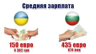 Сравнение Украины и Болгарии