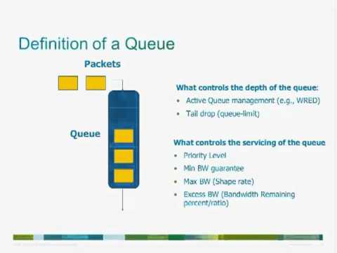 Hierarchical Queueing Framework Overview and Changes on Quality of Service [Webcast]