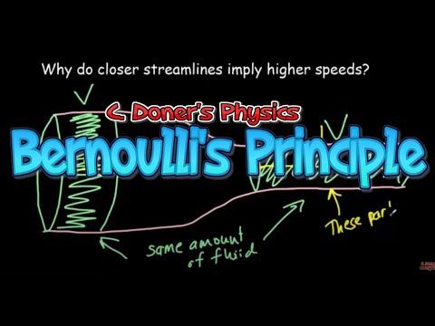 IB Physics: Fluid Flow & Bernoull's Principle