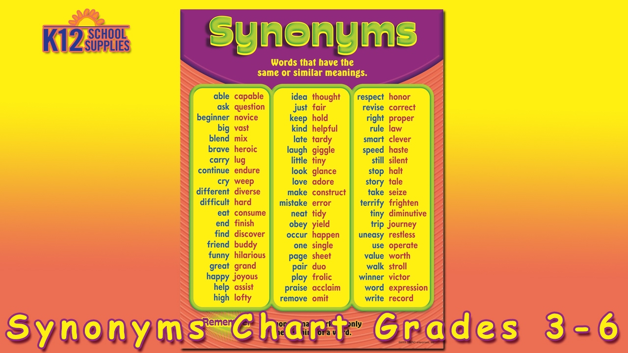 Best Synonyms Poster - Classroom Posters - Teacher Supplies - YouTube