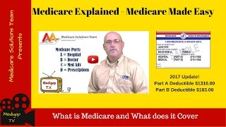 Medicare Explained - Medicare Made Clear